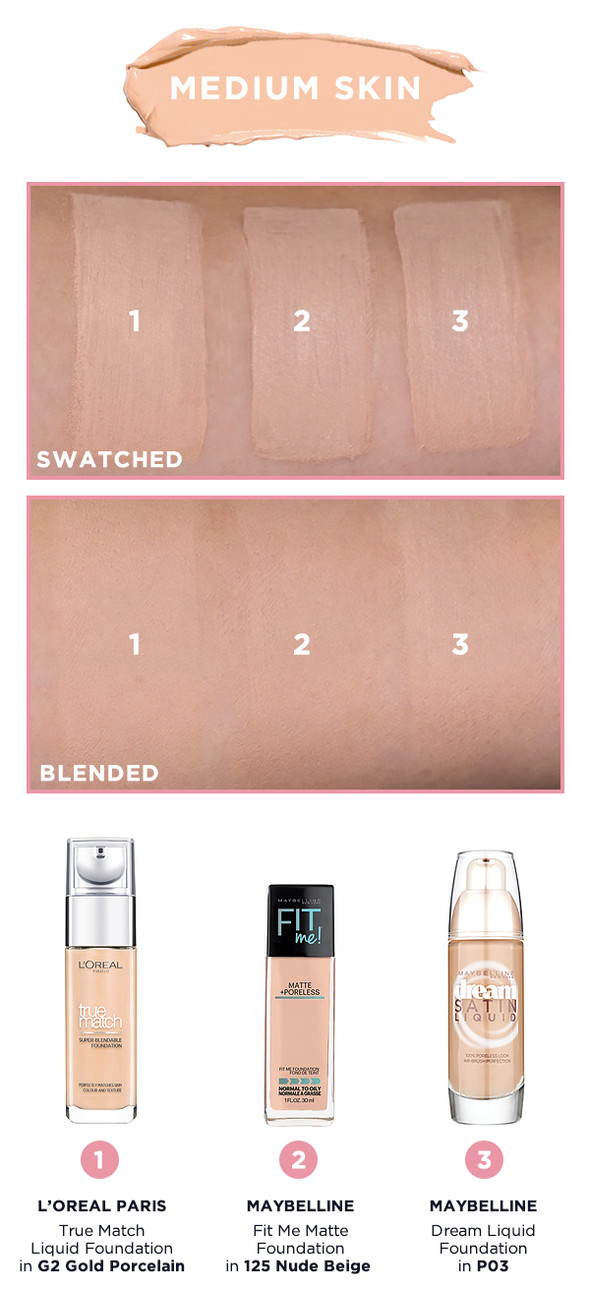 Shade Matcher Foundation Swatches For Loreal Paris Maybelline