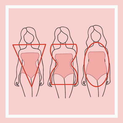 The Clueless Girl's Guide to Body Shapes