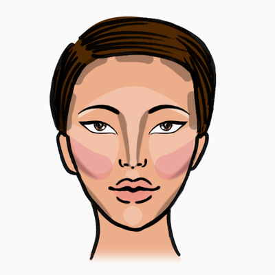 Contouring 101: How to Sculpt Your Face