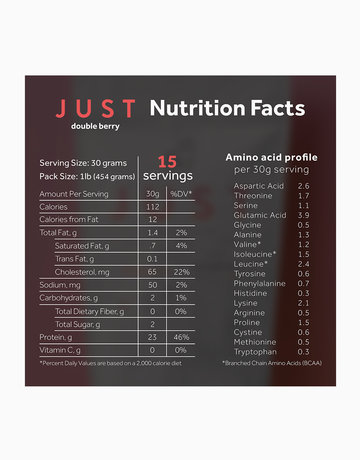 Just Double Berry Whey Protein by Wheyl Nutrition Co